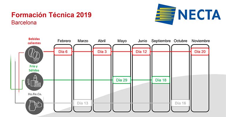 Cursos 2019 Necta en Barcelona