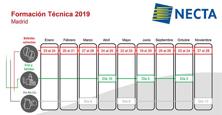 Cursos 2019 Necta en Madrid