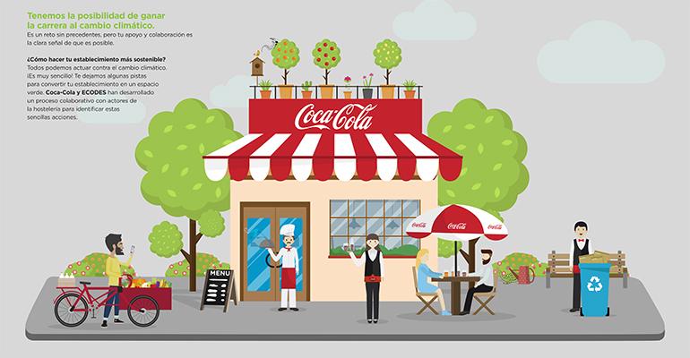 Infografía Hostelería PorelClima Coca-Cola