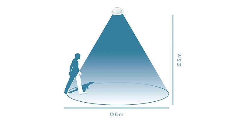 rango detector de movimiento