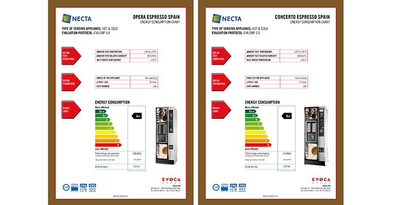 nuestros modelos Concerto y Opera con la clasificación energética A+