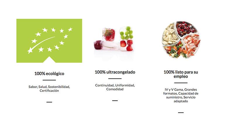 Productos ultracongelados para hostelería holabio
