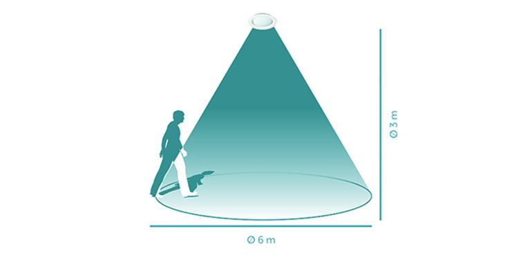jung-detector-movimiento-habitaciones-hoteles-eficiencia
