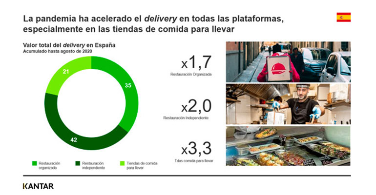 kantar delivery