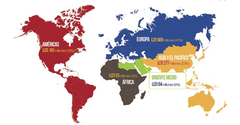 Llegada de turistas internacionales en 2015