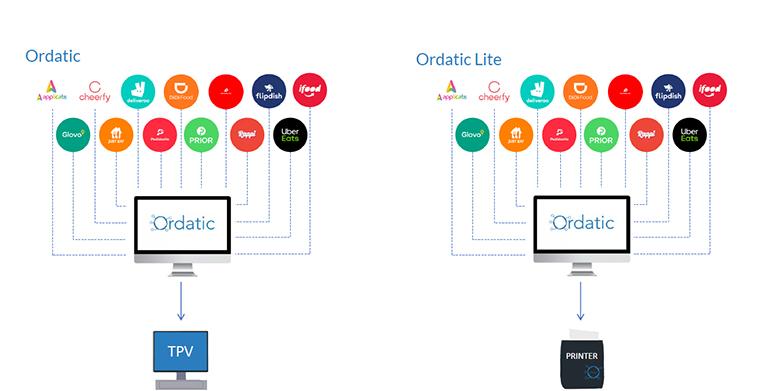 ordatic-plataforma-epson-gestion-pedidos-online-delivery-restaurantes