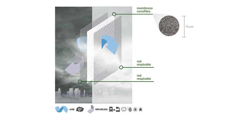 Persax estructura filtro