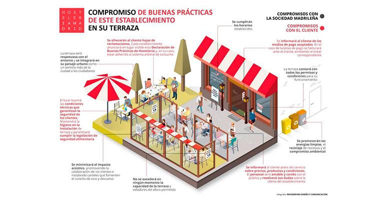 Hostelería Madrid lanza la campaña de #TerrazasResponsables